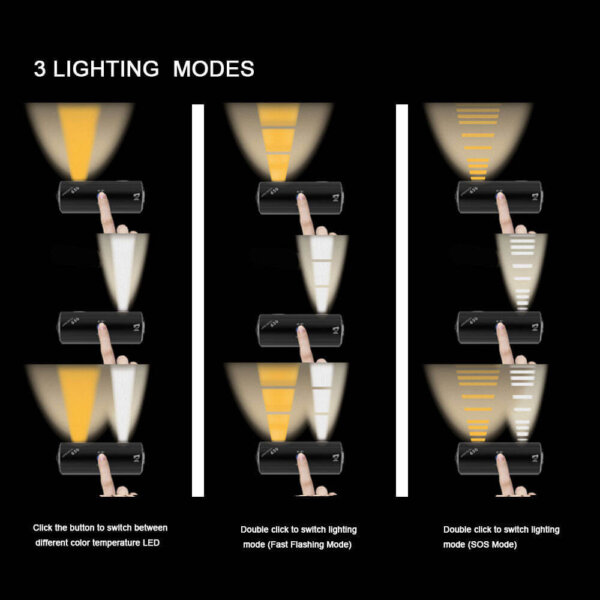 亮灯模式图